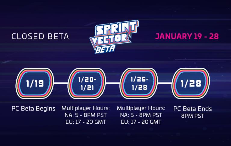 Beta fechada de 'Sprint Vector' começa nesta sexta-feira,19